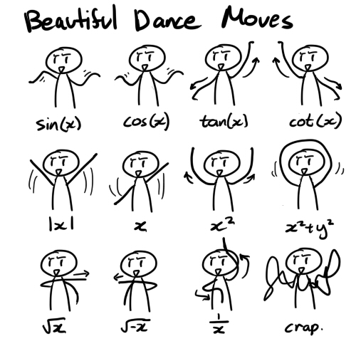 math-dance-moves.jpeg