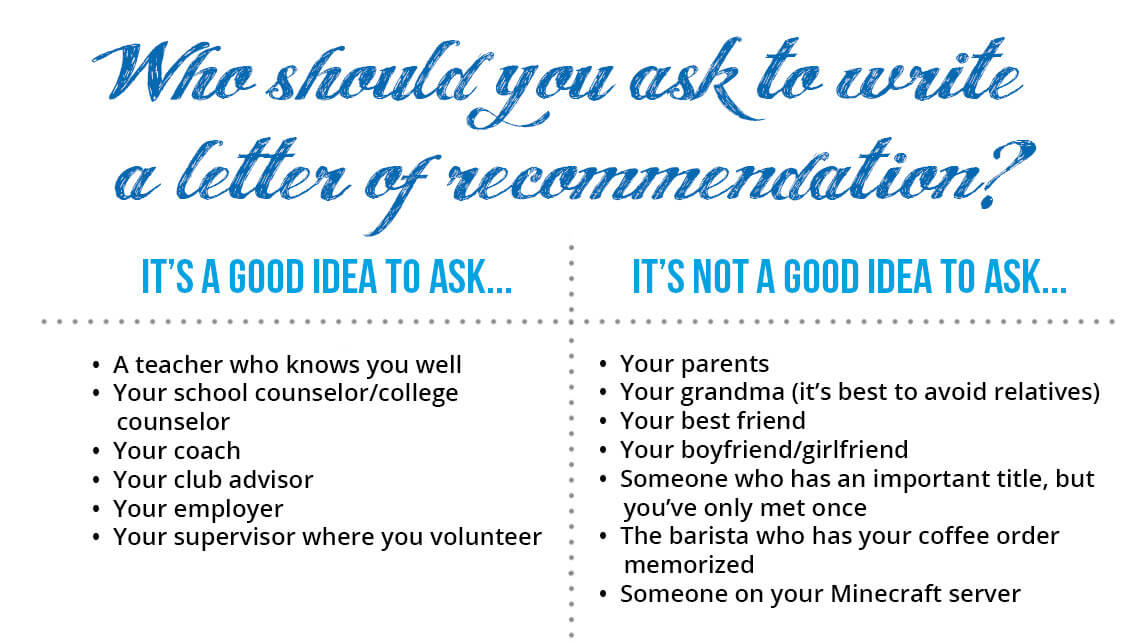 who you should ask to write a letter of recommendation