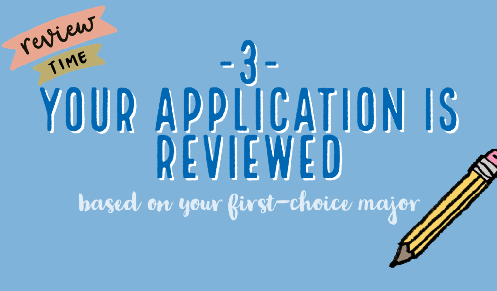 your application is reviewed