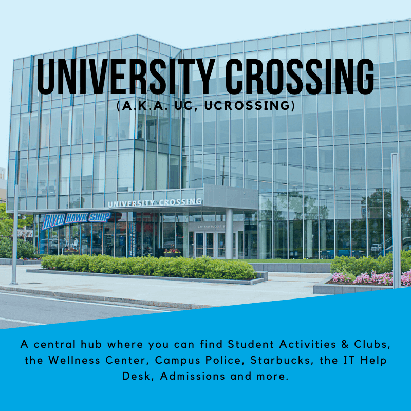 university crossing (a.k.a. UC, UCrossing) a central hub where you can find student activities and clubs, the wellness center, starbucks, campus police, the it help desk, admissions and more. The building has many sustainability choices.