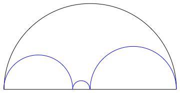Thumbnail image for semicircle.jpg